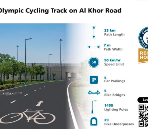 Road Safety Audit for Olympic Cycle Track